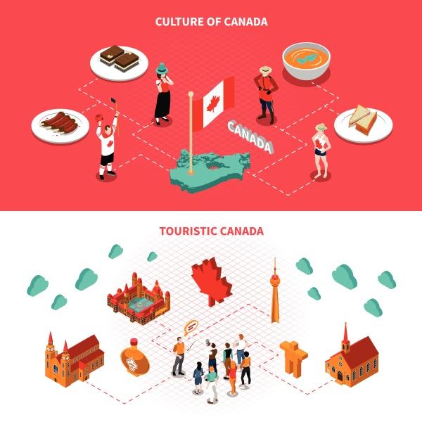 kanadyjskie zabytki historyczne i atrakcje dla