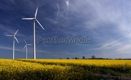 alternatywne zrodla energii 1