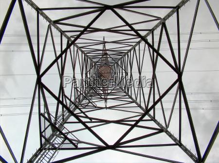 energia elektrycznosc prad stal stalowe rusztowania