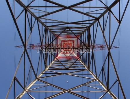elektrownia energia elektrycznosc prad swiadczenie napiecie