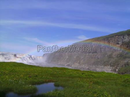 tecza potezny islandia hydro sila aqua