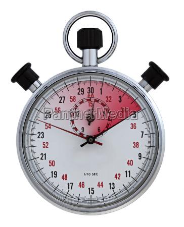 data zeitpunkt summaryplot time konkurs konkurencja