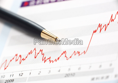 wykres sklepy handel biznes sprawozdan finansowych