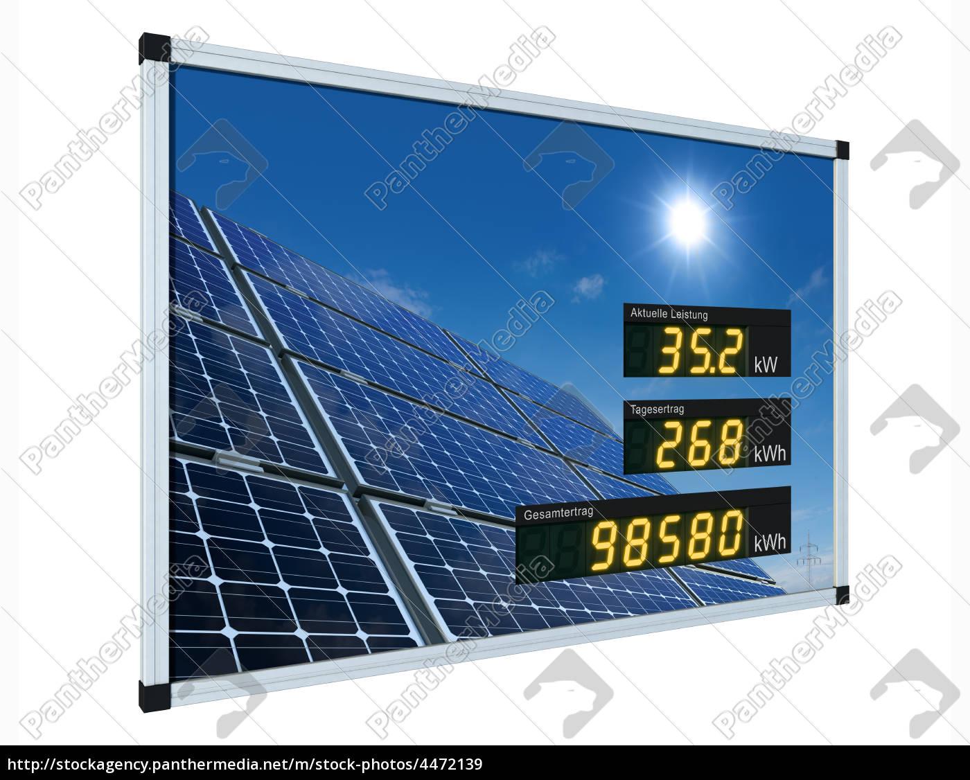 wyświetlacz, solarny-niemiecki - 4472139