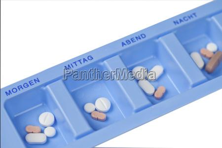 leki dawka dobowa