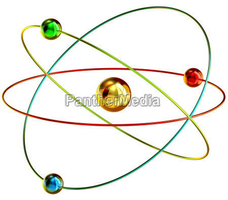 nauka energia elektrycznosc prad atom elektron