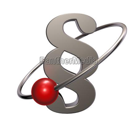 tarcza sygnal znak atom globus planeta