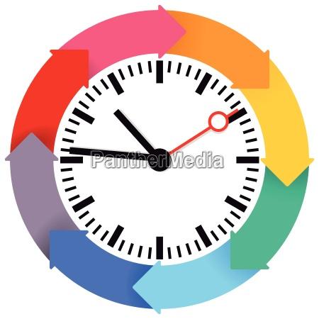 zaplanuj czas