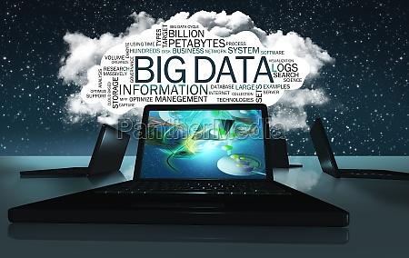 word cloud z warunkami wielkich danych