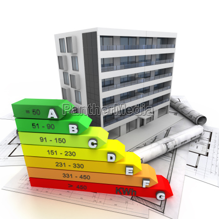 energy efficient rated construction