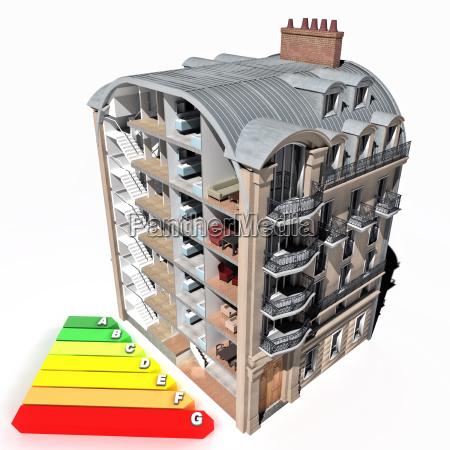 building energy saving
