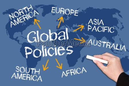 globalne zasady