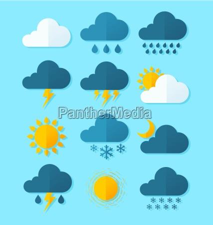 ikona pogody