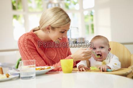 kobieta womane baba kobiety damska jedzenie