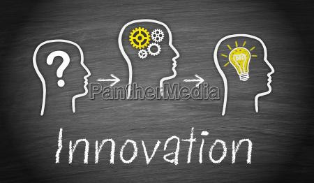 innowacja i idea