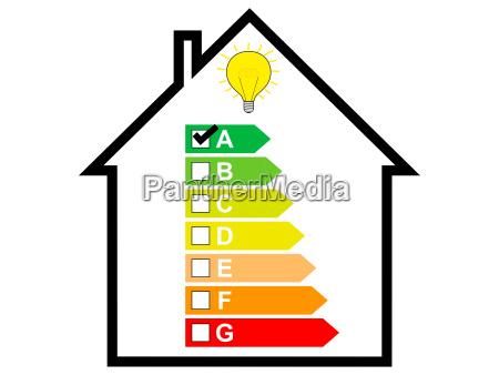 polityka energetyczna oszczednosc energii dom z