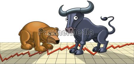wykres ryzyko niedzwiedz ilustracja sklepy handel