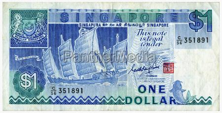 dolar zlotowka dol dolarow pisanie pismie