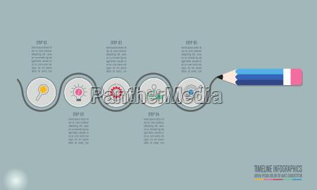 szablon infografiki edukacyjnej 5 krokow timograf