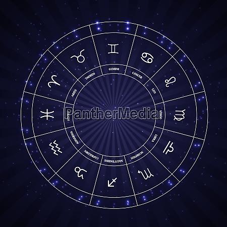 set of symbol zodiac sign vector