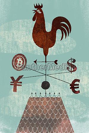globalne finanse pogoda lopatka