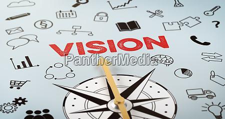 kompas z tekstem i ikonami vision