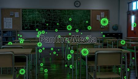 pusta klasa szkolna covid 19 wirus