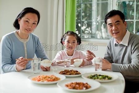 Zycie rodzinne